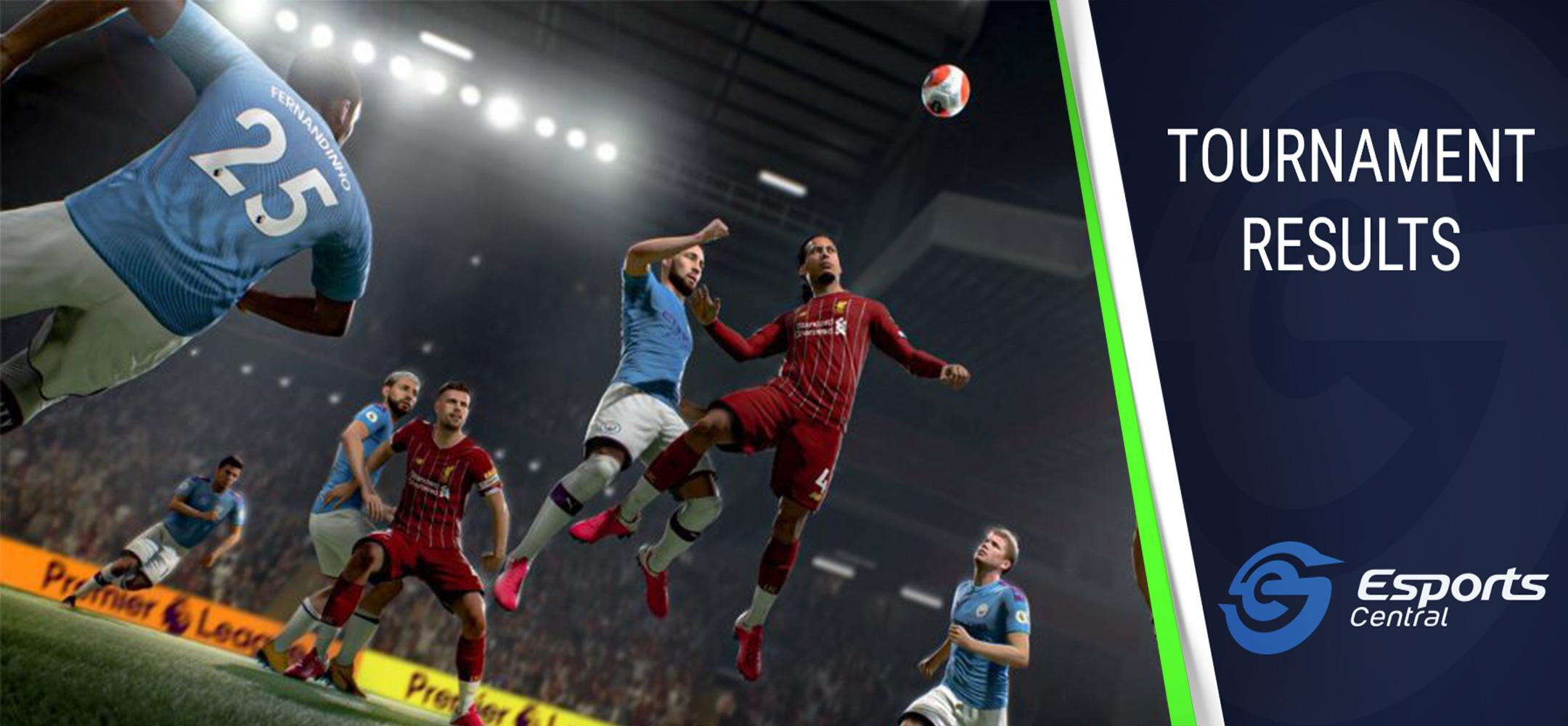 Fifae Club World Cup 2021
