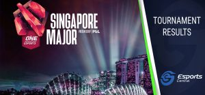 Dota 2 Singapore Major results: Invictus Gaming reverse sweeps Evil Geniuses